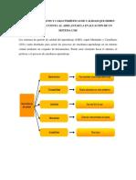 INFORME ELEMENTOS Y CARACTERÍSTICAS DE CALIDAD