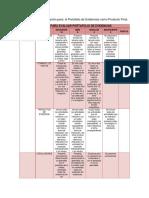 Rubrica de Evaluación Para Poratfolio de Evidencias Final