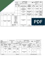 Control Plan & Fmea