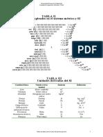 00_tabla_quimica general.pdf