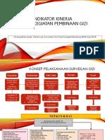30 April 2019  indikator gizi.pptx
