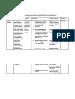 HEMODIALYSIS NCP.docx