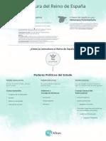 Esquema_Reino_Espana_GoKoan.pdf