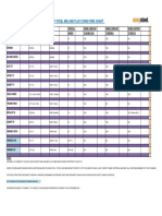Weldwell Non Alloy Steel Mig & FC Wire Chart.pdf