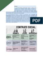 Teorias Contractualistas y Economicas
