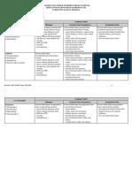 02. Kisi-Kisi USBN SD-MI Matematika Irisan KTSP 2006-K13.pdf