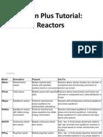 Aspen Plus Tutorial-Reactors