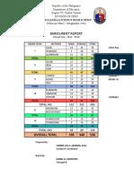 Enrolment Report Sy 2017 2018
