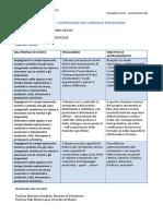 SCHEDA N°1 Costruzione del curricolo disciplinare.docx