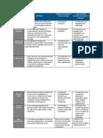 API 2 Cultura Organizacional