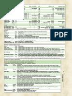 Armaduras e Projéteis - Homebrew D&D5e