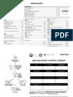 Coastal Clean Up Report Card
