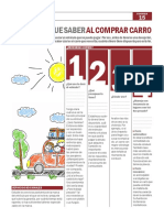 Fasciculo 15 LO QUE HAY QUE SABER AL COMPRAR CARRO.pdf