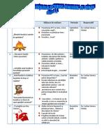 Planific Lectorate Cu Parintii Clasa 1