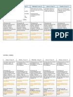 Planificaciones Primera Semana