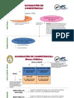 Presentacion Competencias 2017