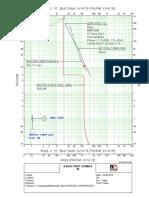 COORDINOGRAMA MOTOR COMP-DE-GAS NON.pdf