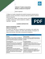 Cuadro comparativo Medios y modos de transporte.docx