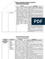 Cartel de Competencias Ept 3ero 5to