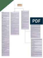 272005499-Niff.pdf