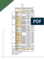 CHICLAYO CIUDAD SOSTENIBLE.pdf
