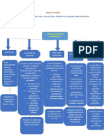 MAPA CONCEPTUAL 2 BellA.pdf