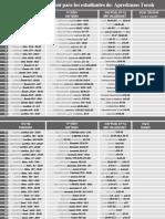 Calendario 54 Parashot - Restringido