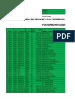 CUADRO PROGRAMACION DESPACHOS 2018.xlsx