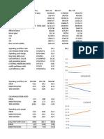 Fadm Project 3 Ratio
