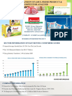Amul Sip Ppt [Recovered]
