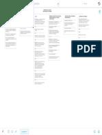 Historia de La Salud Ocupacional Colombia - Mindmeister Mapa Mental