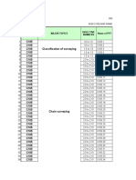 Civil Index