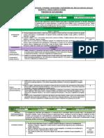 Matriz de Relación Entre Competencias-ursula
