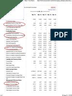 Burnpur Cement _ Key Financial Ratios _ Cement - Major _ Key Financial Ratios of Burnpur Cement - BSE_ 532931, NSE_ BURNPUR