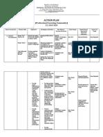 Action Plan (PLC)
