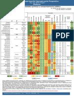 Inta Pergamino Herbicidas-propiedades Quimicas y Comportamiento Edafico-2019