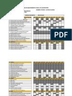 Plan de Mantenimiento Anual Schindler 3300