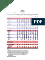 costos de variacion porcentual