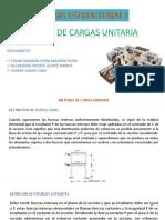 metod decargas unitarias.pdf