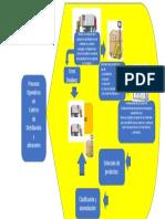 Fase 1 _ Mapa Mental