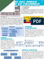 INFOGRAFIA RAMAS DEL PODER PUBLICO.pdf