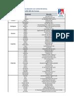 270519_CENTROS-VENTA-FONASA.pdf