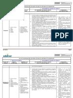 Ast Ce-010 Instalación, Revision y Retiro de Sistema de Telemedicion