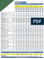 Tarifas de Suministro Eléctrico (PNP 20T - Enero 2019 - MI)