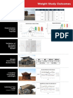 Transcale-Weight-Study-Outcome.pdf