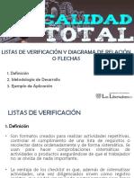 Listas de Verificación y Diagrama de Relación o