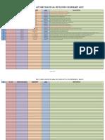 AFI Summary List (Ammonia).xlsx