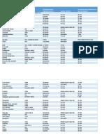 tabela especiarias.pdf