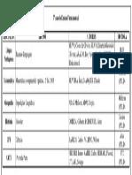 RLD_7ANO.pdf