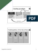 Grimaldi 2014_ Manual_understanding Tendinopathies of the Hip & Pelvis